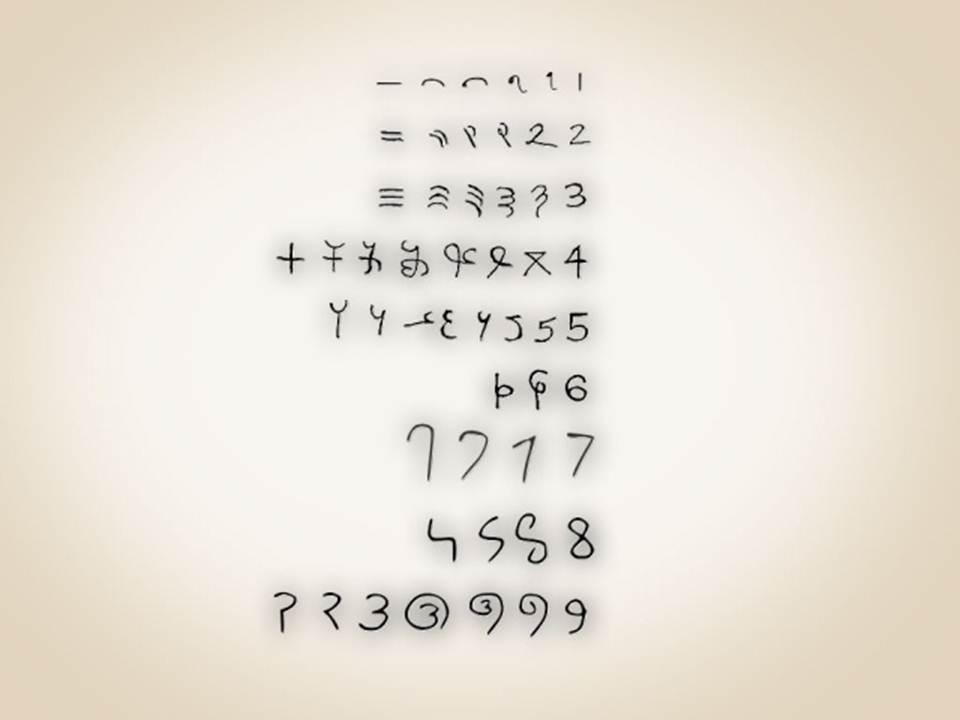 numbers_origin_origen_numeros_inspiracion_montessori_maria_montessori