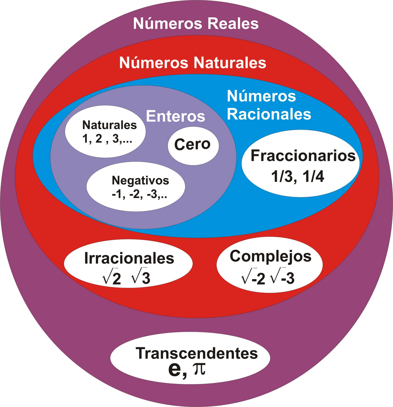 sistema_numeros_desacargables_inspiracion_montessori